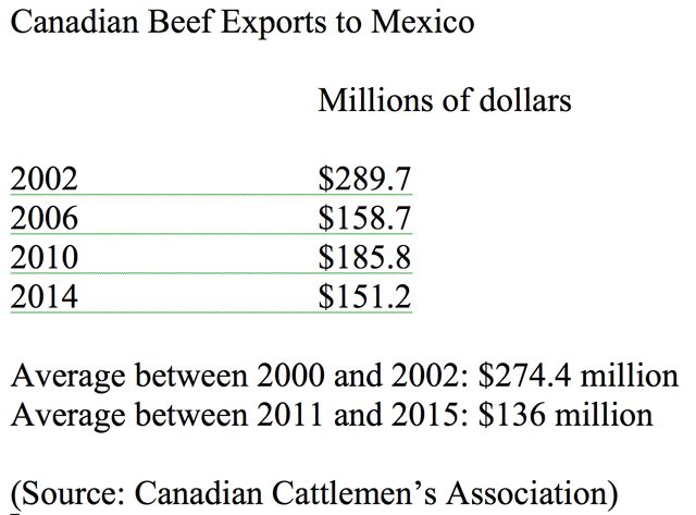 mexico-beef-640