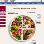 New health guide includes lentils and peas as protein suggestions