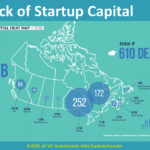 Venture capital not distributed evenly in Canada