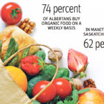 Alberta: home of oil and organic food